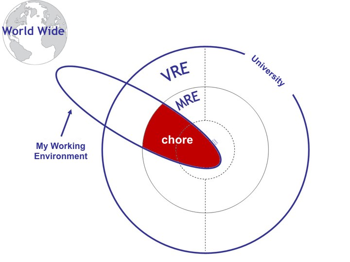 Core_and_Chore_fig-2