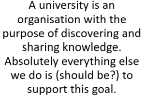 A university is an organisation with the purpose of discovering and sharing knowledge. Absolutely everything else we do is (should be?) to support this goal